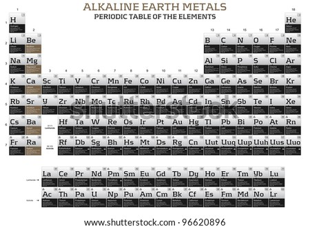 Alkaline earth metals in the periodic table of the elements - stock photo