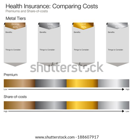 An image of a cost comparing chart. - stock photo