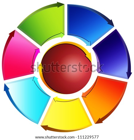 An image of a directional arrow wheel chart. - stock photo