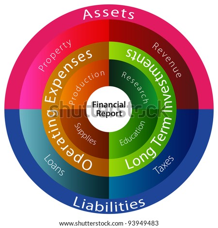 An image of a financial report chart. - stock photo