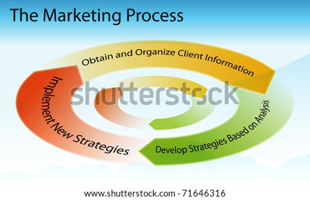 An image of a marketing business chart. - stock photo