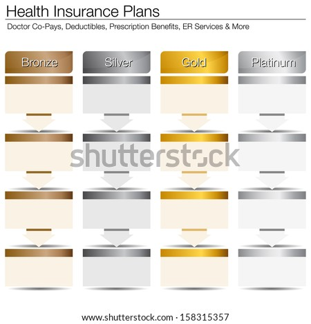 An image of health insurance plan types. - stock photo