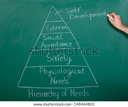 Analysis Diagram Of Human Needs On Chalkboard - stock photo