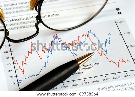 Analyze the investment trend from the chart - stock photo