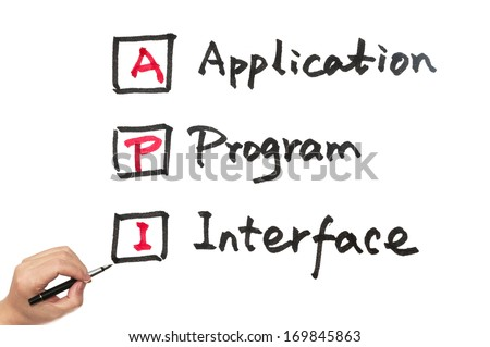 API - Application program interface words written on paper - stock photo