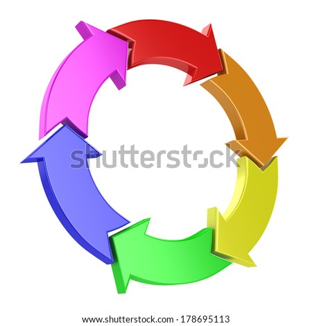 Arrows Color Wheel 3D - stock photo