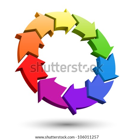 Arrows color wheel 3D logo. - stock photo