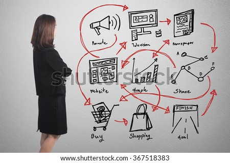 Asian Businesswoman thinking at business concept success marketing shopping chart graph on wall background - stock photo