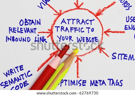 Attract traffic to your website concept - macro shot with colored pencils - stock photo