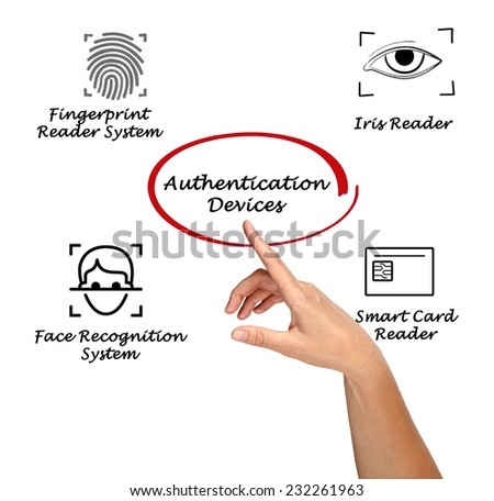 Authentication devices - stock photo