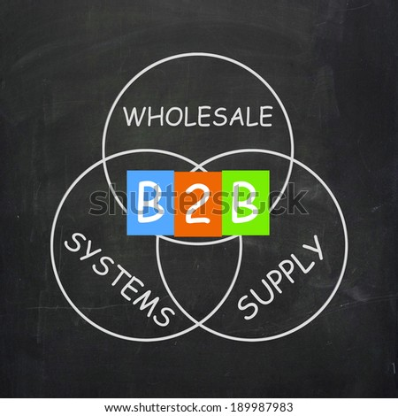 B2B On Blackboard Means Online Business Trades Or Transactions - stock photo