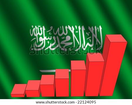 bar chart and rippled Saudi Arabian flag illustration - stock photo