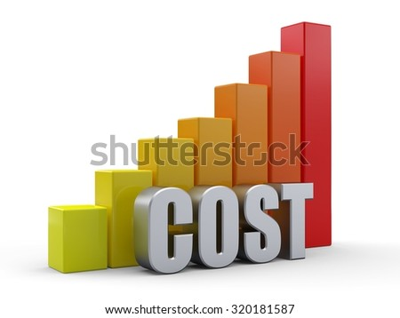 Bar chart in front of the word COST silver color - stock photo