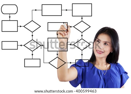 Beautiful young businesswoman drawing empty flow chart with a marker on the whiteboard - stock photo