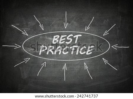 Best Practice process information concept on blackboard. - stock photo