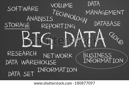 Big data word cloud written on a chalkboard - stock photo