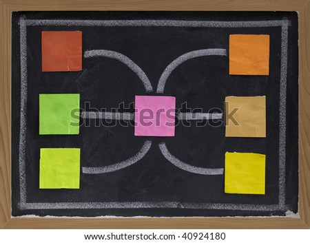 blank flowchart, mind map or network - seven color crumpled sticky notes and white chalk drawing on blackboard - stock photo