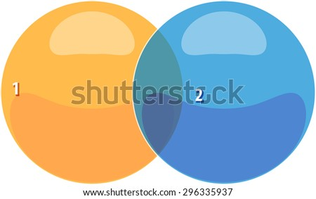 blank venn business strategy concept infographic diagram illustration of two 2 - stock photo