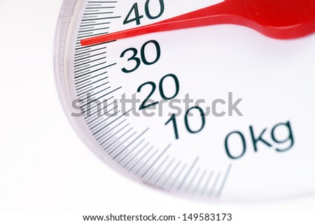 body scales / body weight - stock photo