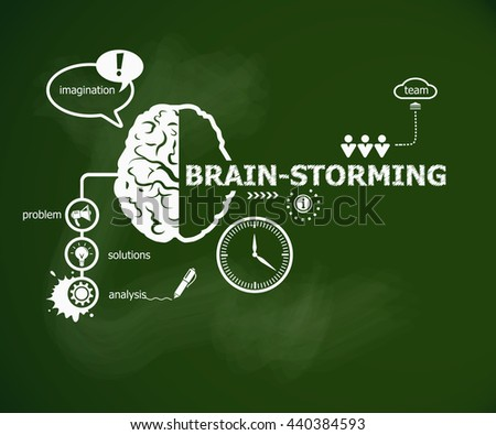 Brain-storming concept and brain. Hand writing Brain-storming with chalk on green school board, raster version - stock photo
