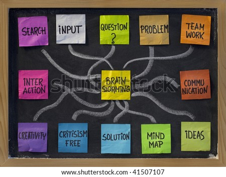 brainstorming concept - related word cloud, color sticky notes and white chalk lines on blackboard - stock photo