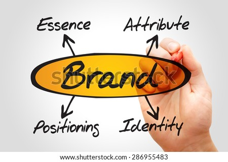 BRAND diagram, essence - attribute - positioning - identity, business concept - stock photo
