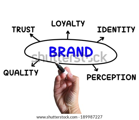 Brand Diagram Meaning Company Perception And Trust - stock photo