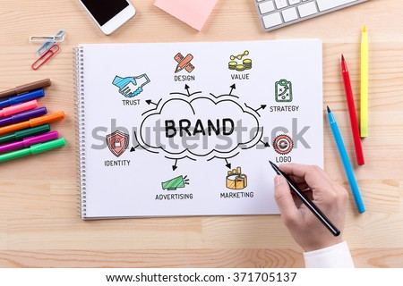 BRAND sketch on notebook - stock photo