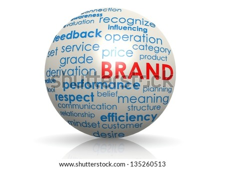 Brand sphere - stock photo