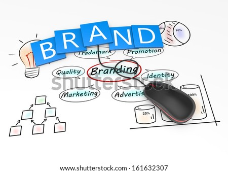 Branding and marketing as concept - stock photo