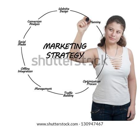 brunette businesswoman explaining marketing strategy on whiteboard - stock photo