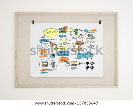 bulletin board with business concept - stock photo