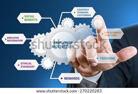 Business. Business man with employee motivation concept - stock photo