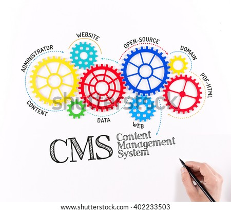 Business CMS Content Management System Mechanism - stock photo
