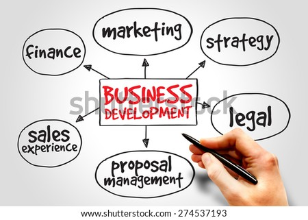 Business development mind map, business concept - stock photo