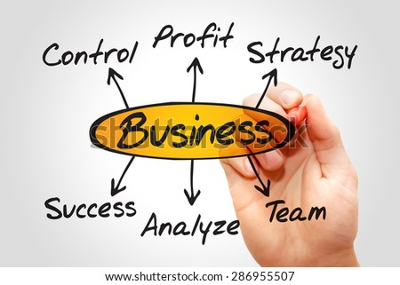 Business diagram, business concept - stock photo