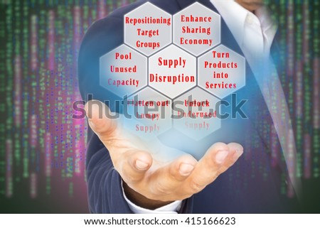 Business Disruption Concept  image. Supply disruption factors on the double exposure of business man and digital code background. . - stock photo