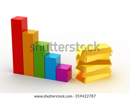 Business graph and gold bar   - stock photo