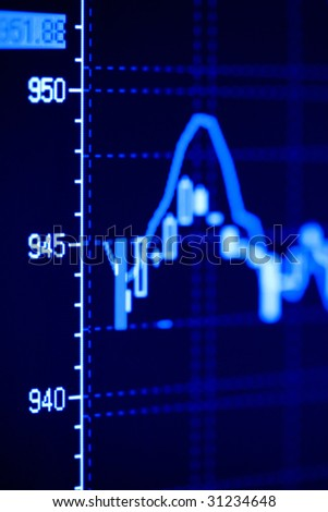 Business graphs on the lcd monitor. - stock photo