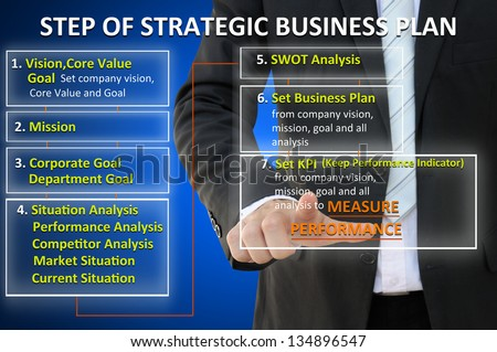 Business hand with step of strategic business plan - stock photo