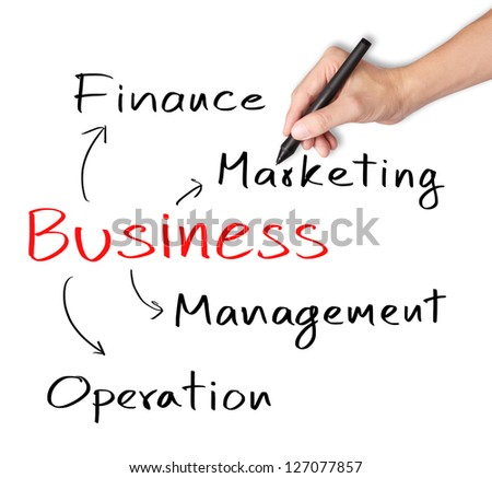 business hand writing business model - stock photo