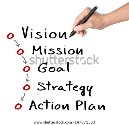 business hand writing business process concept ( vision - mission - goal - strategy - action plan ) - stock photo
