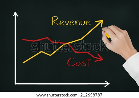 business hand writing compared increasing revenue with reducing cost graph - stock photo