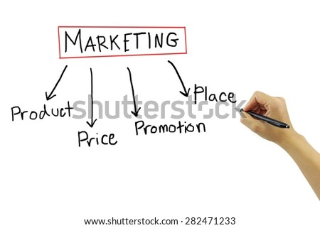 business hand writing marketing concept product - price - place - promotion on pure white background - stock photo