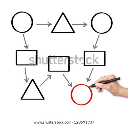 business hand writing process flow diagram - stock photo