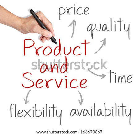 business hand writing product and service attribute - stock photo