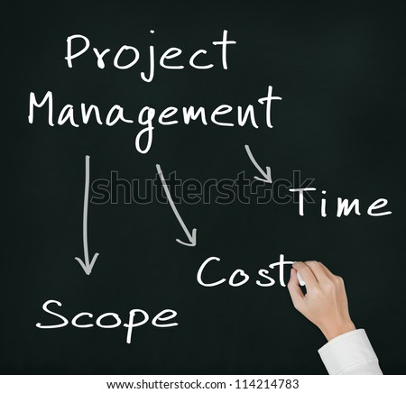 business hand writing project management concept of time, cost and scope - stock photo