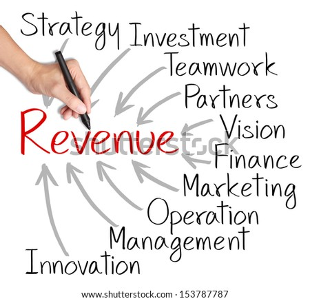 business hand writing revenue earn by business many processes - stock photo