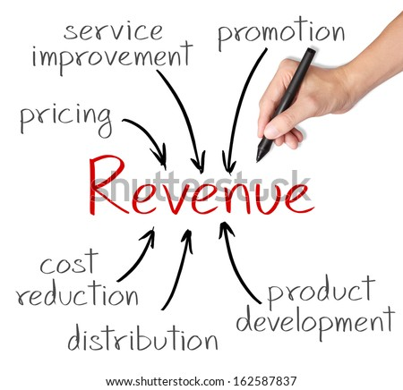 business hand writing revenue earning by marketing strategy - stock photo