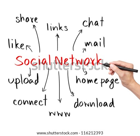 business hand writing social network concept - stock photo
